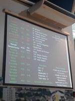 Votação é registrada em painel no plenário